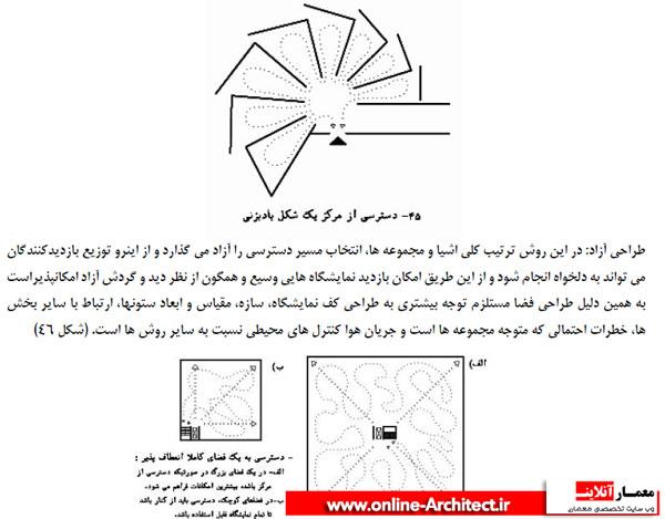 قواعد طراحی ساختمان نمايشگاهی